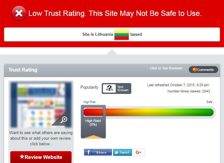 trust rating