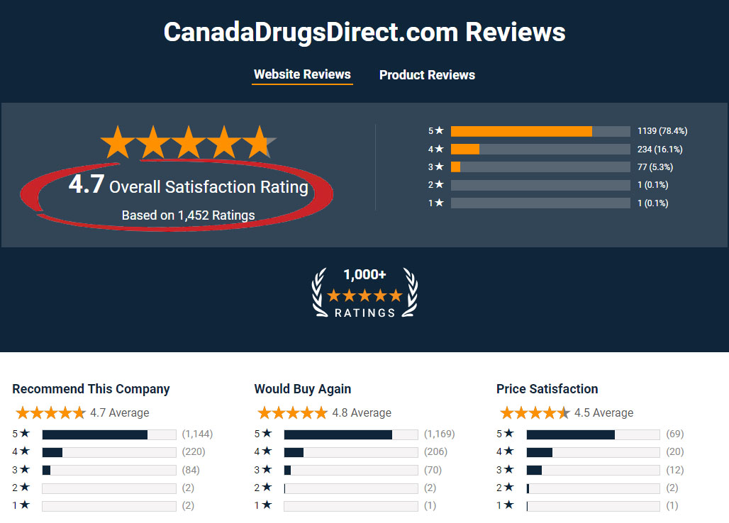 high satisfaction rating