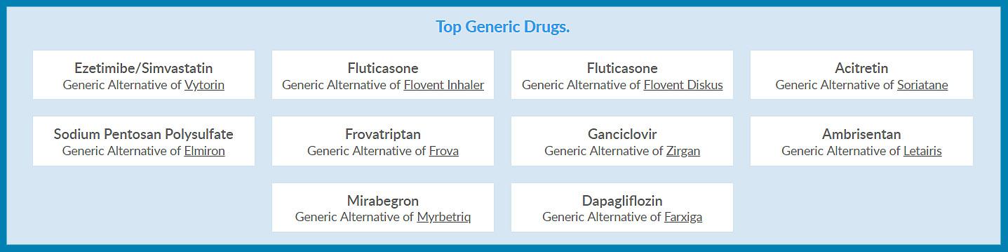 generic pills