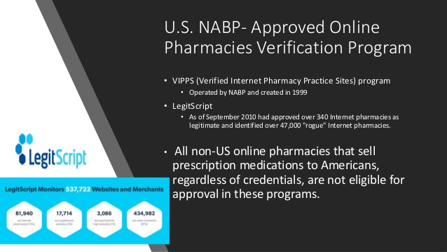 approved pharmacies