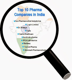 indian pharmacies