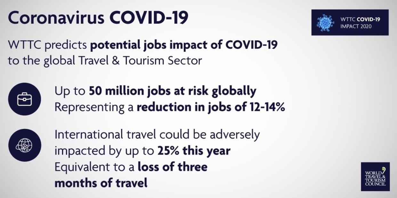 potential jobs impact